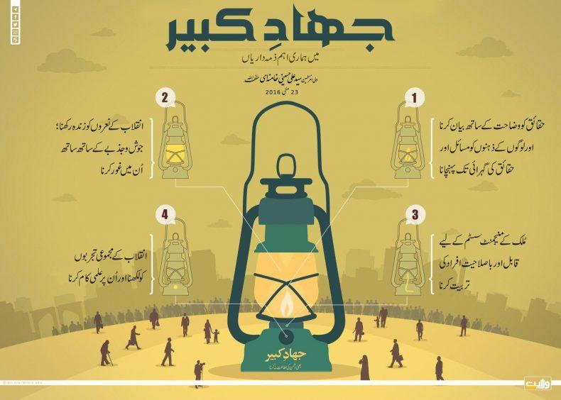 جہادِ کبیر میں ہماری اہم ذمہ داریاں   انفوگرافک