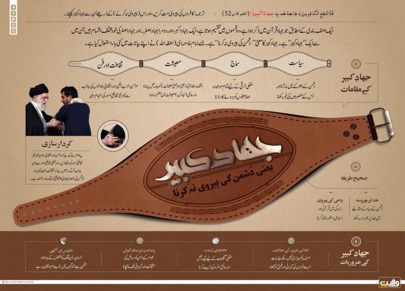 جہادِ کبیر، امام خامنہ ای کی نظر میں | انفوگرافک