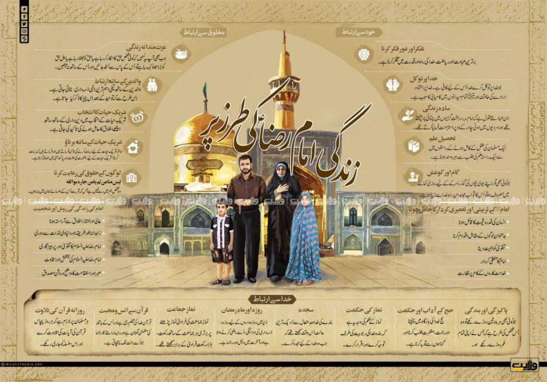 زندگی امام رضاؑ کی طرز پر | انفوگرافک