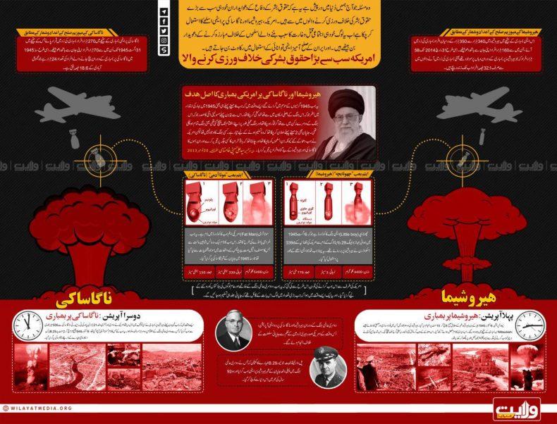 ہیروشیما اور ناگاساکی پر امریکی ایٹمی حملے اور تاریخی نقصانات | انفوگرافک
