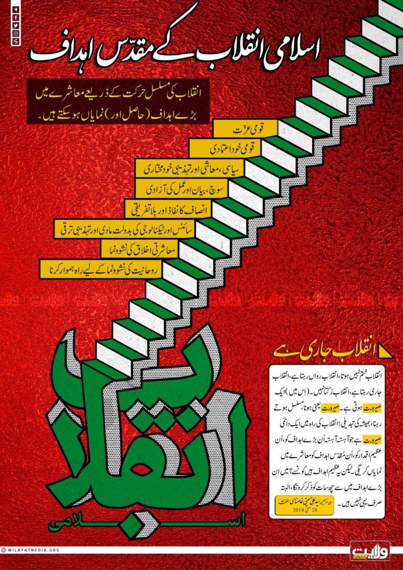 اسلامی انقلاب کے مقدّس اہداف