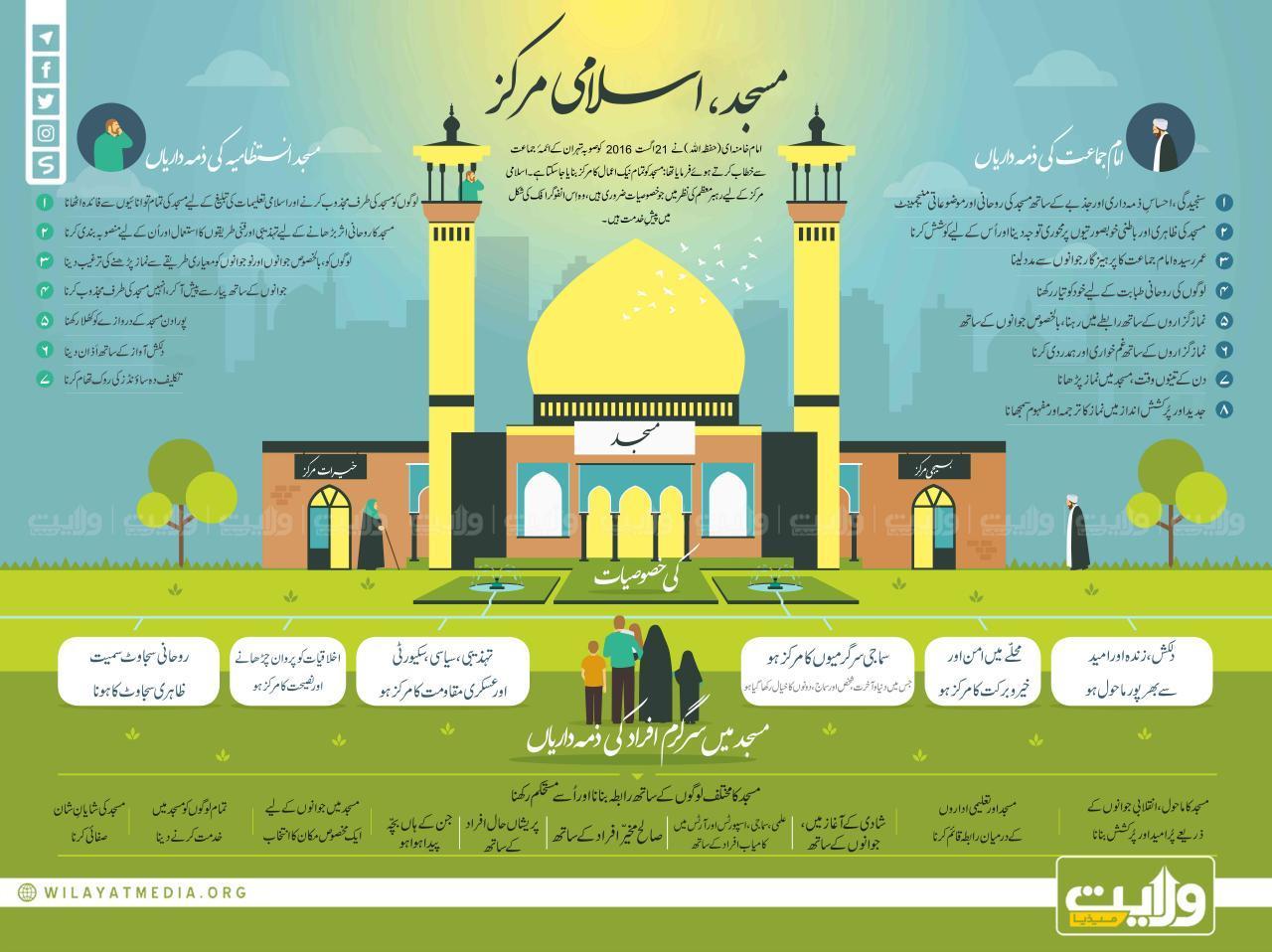 مسجد، اسلامی مرکز   انفوگرافک