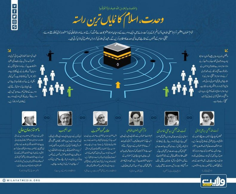 وحدت، اسلام کا نمایاں ترین راستہ | انفوگرافک