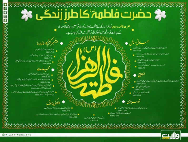 حضرت فاطمہ سلام اللہ علیہا کا طرزِ زندگی   انفو گرافی